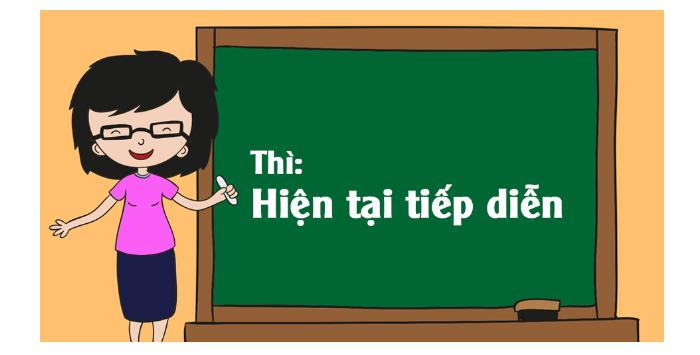 he-thong-kien-thuc-tieng-anh-lop-7