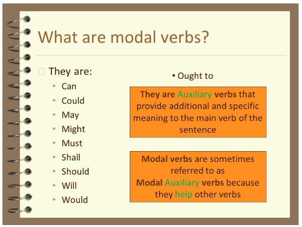 modal-verb-la-gi