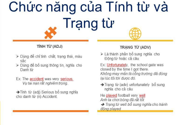 tu-vung-tieng-anh-lop-10